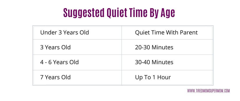 suggested Quiet Time